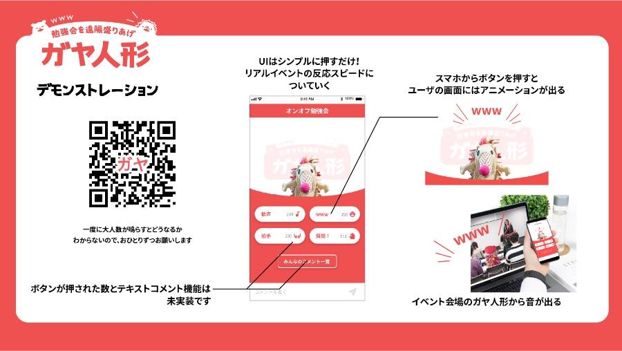 レッドハッカソンスライド:アプリの利用イメージ