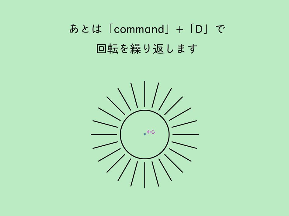 図:コマンドDで複製